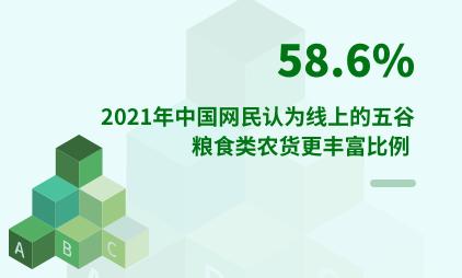 农产品行业数据分析:2021年中国58.6%网民认为线上的五谷粮食类农货更丰富