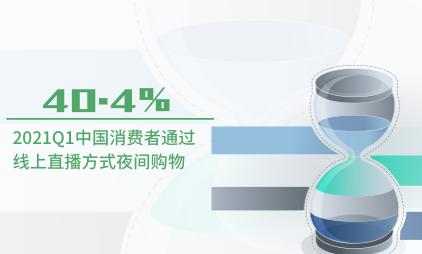 夜间经济数据分析:2021Q1中国40.4%消费者通过线上直播方式夜间购物