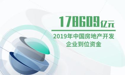 房地产行业数据分析:2019年中国房地产开发企业到位资金178609亿元