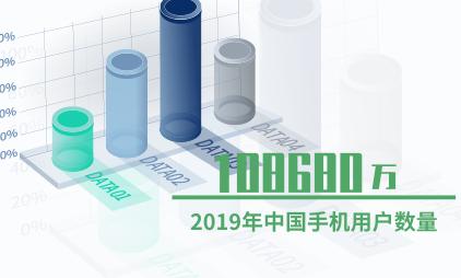 手机行业数据分析:2019年中国手机用户数量为108680万