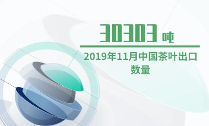 茶叶行业数据分析:2019年11月中国茶叶出口数量为30303吨