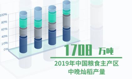 粮食行业数据分析:2019年中国粮食主产区中晚灿稻产量为1708万吨