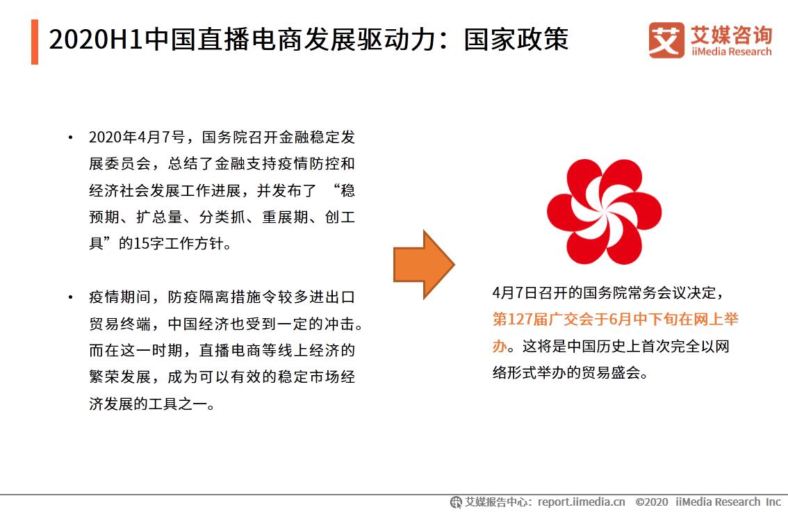 2020年中国直播电商行业发展背景及驱动因素