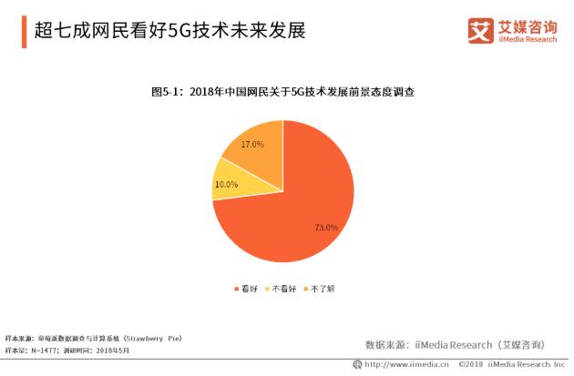 5G新进展!国内首家5G安全协同创新中心成立