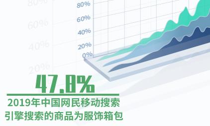 搜索引擎行业数据分析:2019年中国网民移动搜索引擎搜索的商品47.8%为服饰箱包
