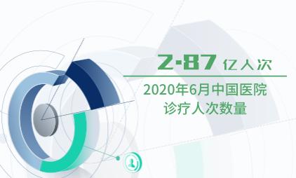 医疗行业数据分析:2020年6月中国医院诊疗人次数为2.87亿人次
