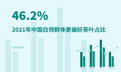 茶叶行业数据分析:2021年中国46.2%白领群体更偏好茶叶