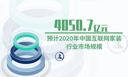 互联网家装行业数据分析:预计2020年中国互联网家装行业市场规模为4050.7亿元