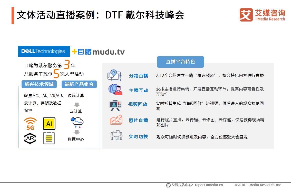 文体活动直播案例:DTF 戴尔科技峰会