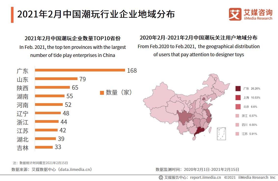 2021年2月中国潮玩行业企业地域分布