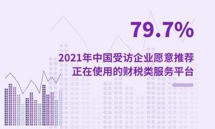 企业服务数据分析:2021年中国79.7%受访企业愿意推荐正在使用的财税类服务平台