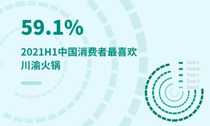 火锅行业数据分析:2021H1中国59.1%消费者最喜欢川渝火锅