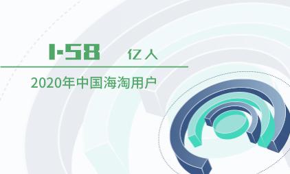 跨境电商行业数据分析:2020年中国海淘用户达1.58亿人