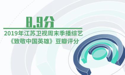 综艺行业数据分析:2019年江苏卫视周末季播综艺《致敬中国英雄》获得豆瓣8.9评分