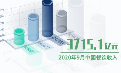 餐饮行业数据分析:2020年9月中国餐饮收入为3715.1亿元