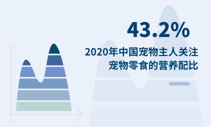 宠物经济数据分析:2020年中国43.2%宠物主人关注宠物零食的营养配比
