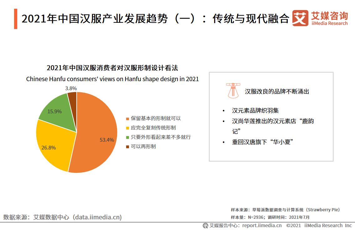 2021年中国汉服产业发展趋势(一):传统与现代融合