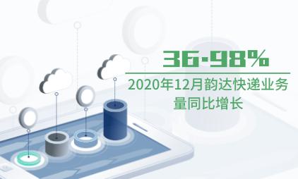 快递行业数据分析:2020年12月韵达快递业务量同比增长36.98%
