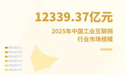 工业互联网行业数据分析:2025年中国工业互联网行业市场规模将达12339.37亿元