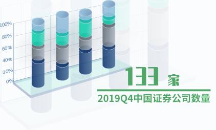 证券行业数据分析:2019Q4中国证券公司总数达133家