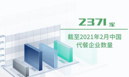 代餐行业数据分析:截至2021年2月中国代餐企业数量为2371家