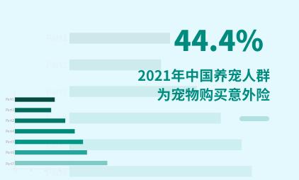 宠物保险行业数据分析:2021年中国44.4%养宠人群为宠物购买意外险