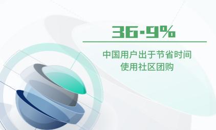 社区团购行业数据分析:2020年中国36.9%用户出于节省时间使用社区团购