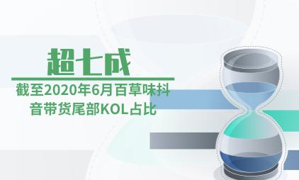 KOL营销行业数据分析:截至2020年6月百草味抖音带货尾部KOL占比超七成