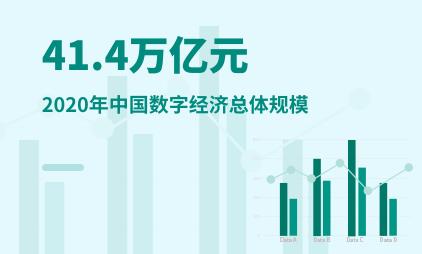 数字经济数据分析:2020年中国数字经济总体规模为41.4万亿元