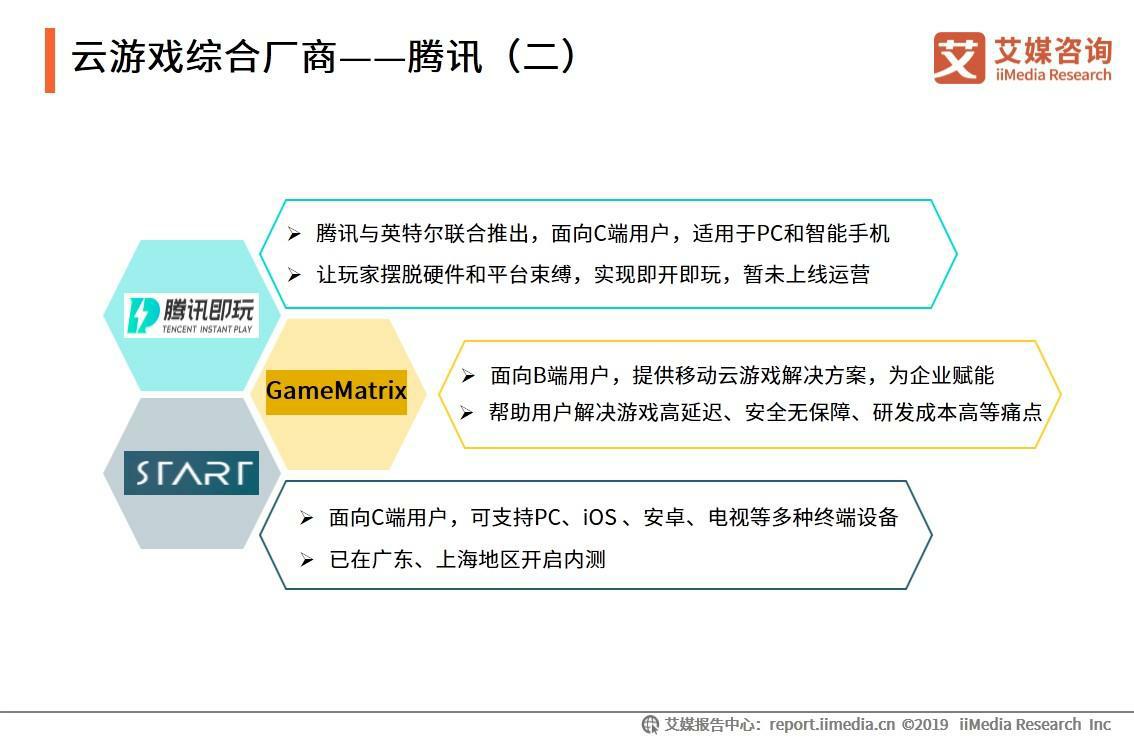 云游戏综合厂商——腾讯(二)