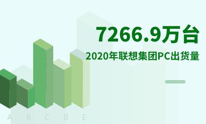 PC行业数据分析:2020年联想集团PC出货量为7266.9万台