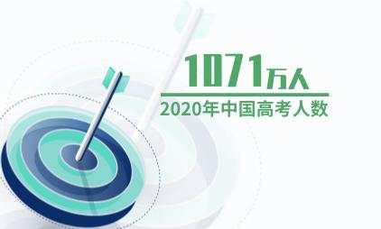 教育行业数据分析:2020年中国高考人数为1071万人
