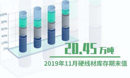 硬线材行业数据分析:2019年11月硬线材库存期末值为20.45万吨