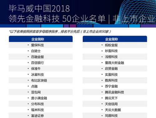 行业情报|2018中国领先金融科技企业50榜单出炉,蚂蚁金服、老虎证券等上榜