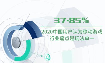 游戏行业数据分析:2020中国37.85%用户认为移动游戏行业痛点是玩法单一