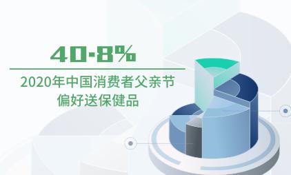 礼物经济数据分析:2020年中国40.8%消费者父亲节偏好送保健品