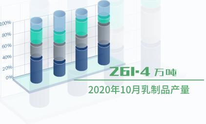 乳制品行业数据分析:2020年10月乳制品产量为261.4万吨