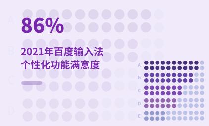 输入法行业数据分析:2021年百度输入法个性化功能满意度为86%