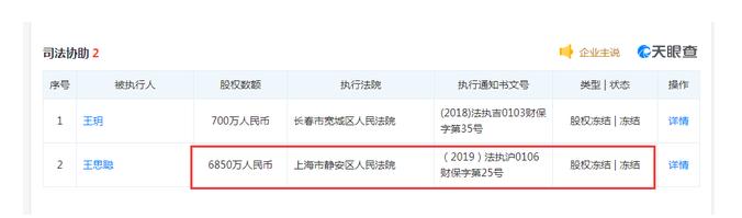 """王思聪股权被冻结,270万的股权三年后才""""解冻"""""""