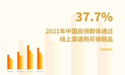 白领群体数据分析:2021年中国37.7%白领群体通过线上渠道购买保健品