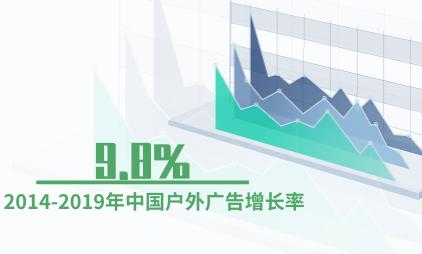 户外广告行业数据分析:2014-2019年中国户外广告增长率为9.8%