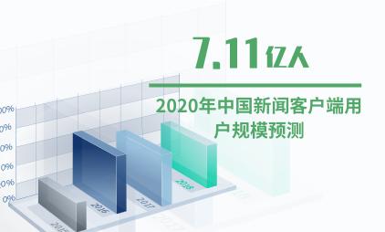 媒体行业数据分析:2020年中国新闻客户端用户规模达7.11亿人