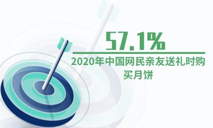 月饼行业数据分析:2020年57.1%中国网民亲友送礼时购买月饼