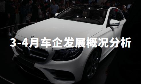 2020年3-4月中国汽车行业企业发展概况分析——特斯拉