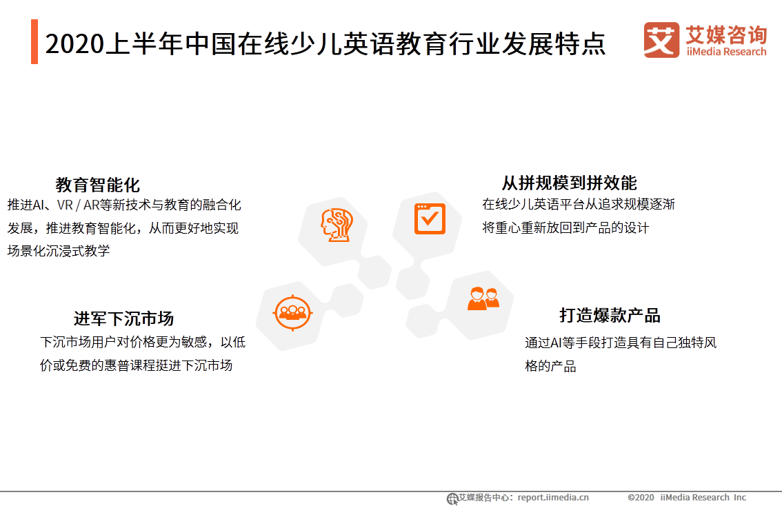 2020上半年中国在线少儿英语教育行业发展特点