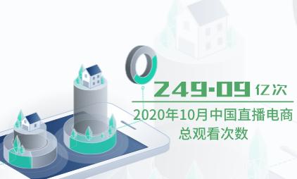 医疗美容行业数据分析:中国48%受访者选择医美的主需求为日常护肤