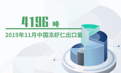 水产品行业数据分析:2019年11月中国冻虾仁出口量为4196吨