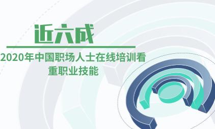 在线培训行业数据分析:2020年近六成中国职场人士在线培训看重职业技能