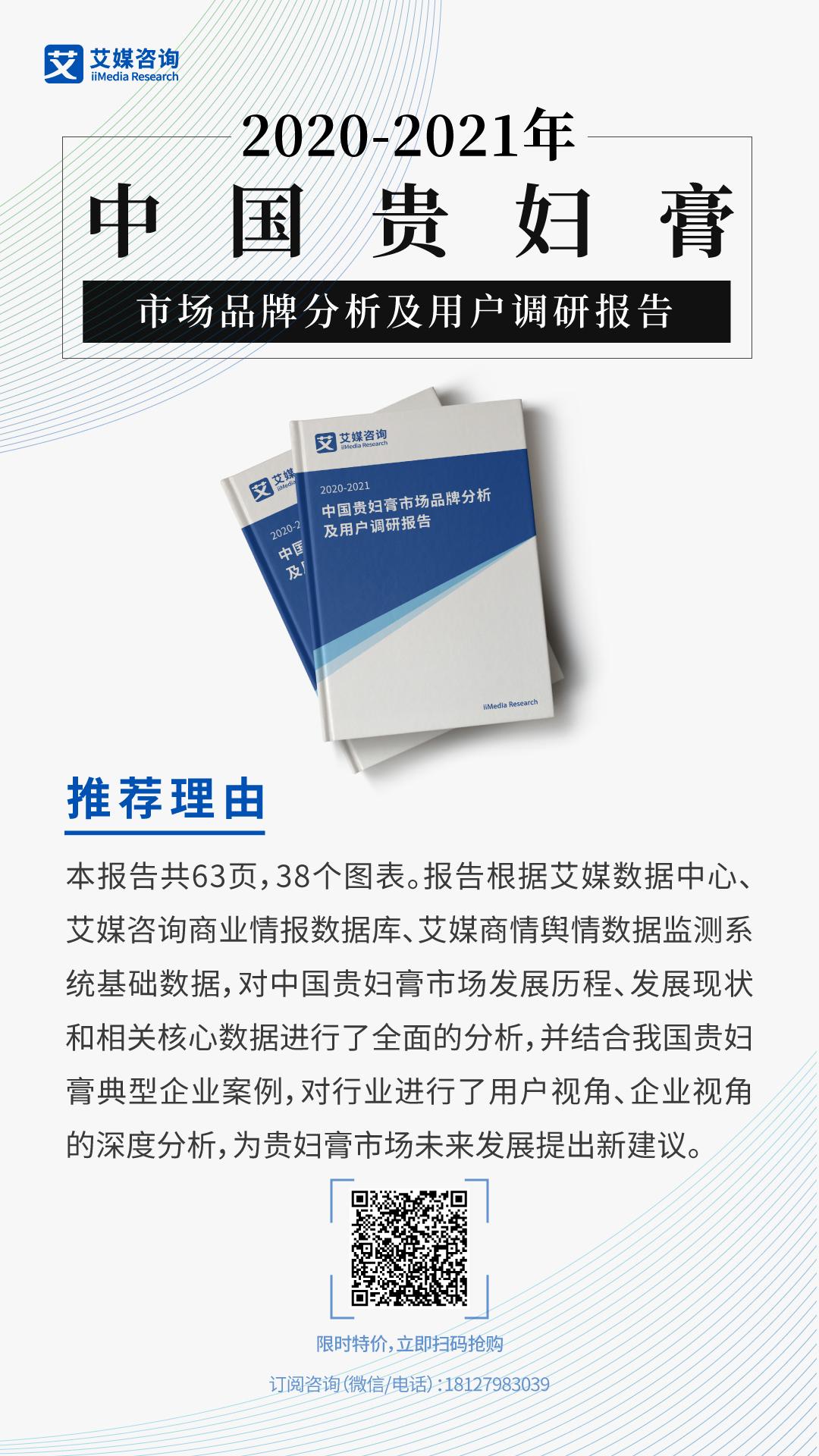 2020——2021年中国贵妇膏市场品牌分析及用户调研报告