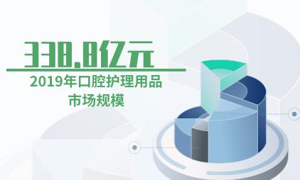 口腔护理行业数据分析:2019年口腔护理用品市场规模达338.8亿元